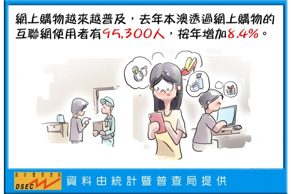 去年本澳綱上購物使用者有95300人