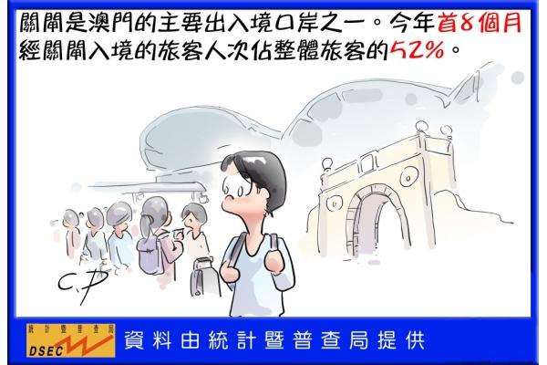 今年首8月經關閘入境旅客人次佔整體旅客52%