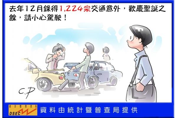 澳門去年有13,763宗交通意外