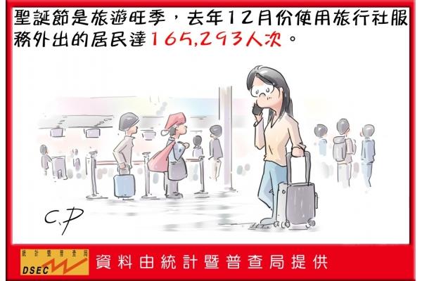 12月份使用旅行社服務外出居民達165293人次